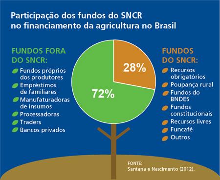 BNDES - imagem ilustrativa